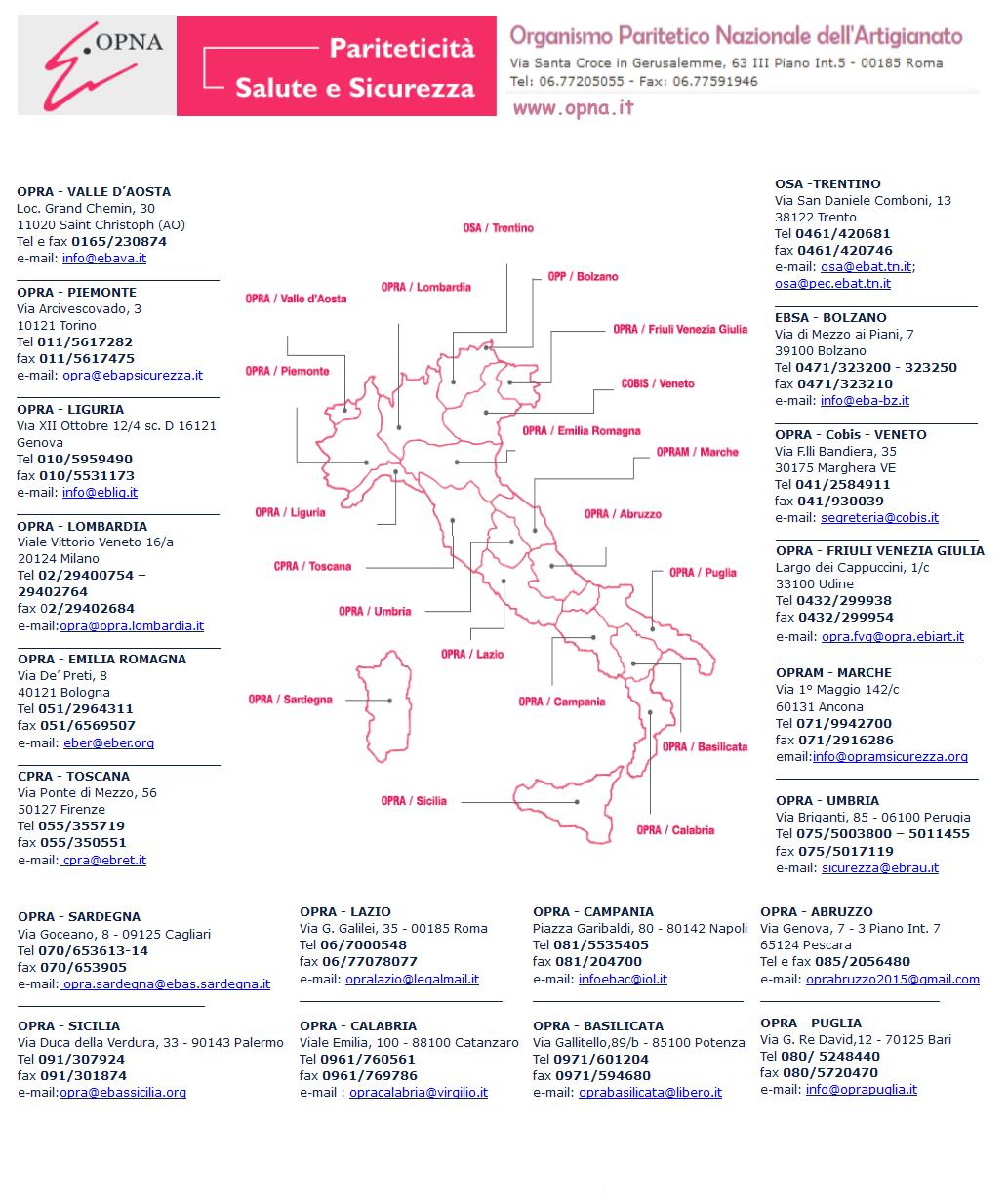 La rete della Pariteticità in Italia